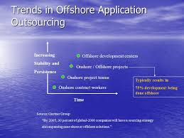 offshore application outsourcing rick herbst historical