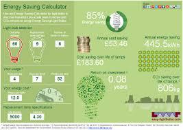led light consumption calculator light bulb led light bulb savings calculator best environmentally