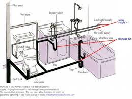 basement bathroom plumbing vent best bathroom decoration