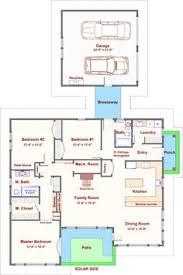 energy efficient house designs cost efficient house plans home