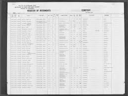 cleveland city cemeteries index meaf through mer