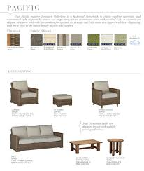 Meridian Patio Furniture by Pacific Outdoor Collection Baton Rouge Classic Style Patio Furniture