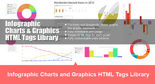 html design graph how to draw bar charts using javascript and html5 canvas