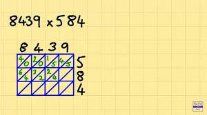 2 digit times 1 digit multiplication worksheets measurement