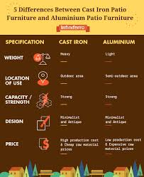cast iron patio furniture vs aluminium patio furniture infiniferro