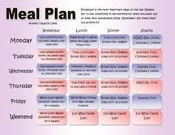 30 day shred diet plan nyspeechcenter com