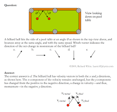 learn ap physics physics 1 and 2 conservation of momentum