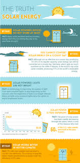 Light Energy Facts Environmental Infographics Nerdgraph Infographicsnerdgraph