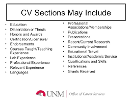 Resume Letter Of Intent Cv Resume Letters Of Intent Preparation