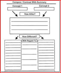 compare and contrast reading worksheets 5th grade kristal