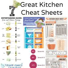great sheets 7 great kitchen cheat sheets more best of the weekend party by