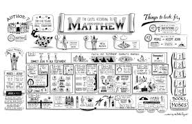 the gospel of matthew continues the bible story with jesus