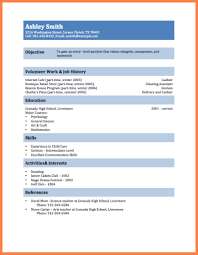 Synonym For Managed In A Resume 100 Synonym For Resume Resume Team Building Proposal Sample