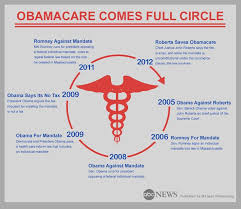 http www current 36 best obamacare facts images on pinterest current news tea