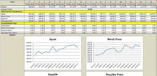 5 5 workout excel spreadsheet eoua blog