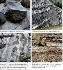 Types Of Rocks 13 1 Stress And Strain Physical Geology Second Adapted Edition