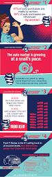2017 alabama market auto trends infographic alabama media group