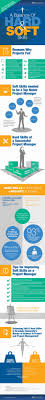 Professional And Technical Skills For Resume 25 Best Resume Skills Ideas On Pinterest Resume Builder