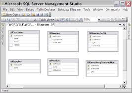 how to view table in sql view sql server database diagram in more practical way for manual