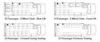 small bus class a a z bus sales inc