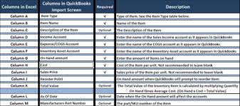 Quickbooks Chart Of Accounts Excel Template Import Or Export Ms Excel Files Quickbooks Learn Support