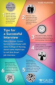 uncc resume builder 34 best land your dream job images on pinterest job interviews landing your dream nursing job interviews resumes