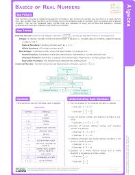 basics of real numbers png