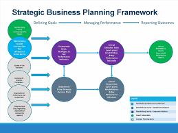 Strategic Planning Template Excel Recommendation Letter Planning Excel Reference For Strategic