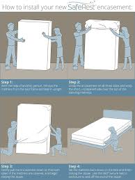 Mattress Cover Bed Bugs Bed Bug Mattress Cover Kill All Bed Bugs