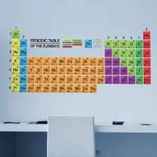 earth wall sticker planet wall stickers science museum periodic table