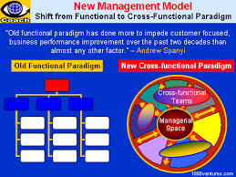functional managers cross functional teams crossfunctional management teams cross