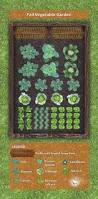 Beginner Vegetable Garden Layout by Fall Vegetable Garden Plan Fall Vegetable Gardening Fall