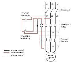 motor starter wiring diagram start stop wiring diagram and