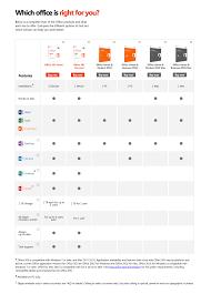 100 home design software for mac australia autocad