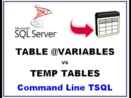 Sql Declare Temp Table Sql Server Table Variables Temp Tables Vs Table Variables Youtube