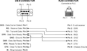 usb to rj45 connector diagram efcaviation com