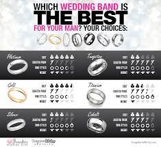 wedding ring metals wow new wedding rings