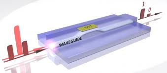 permanent data storage with light researchers develop the