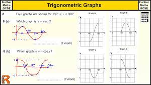 trigonometric graphs gcse further maths revision exam paper