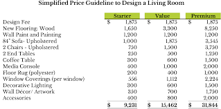 Interior Design Cost For Living Room Fascinating 20 Interior Design Cost Inspiration Of Interior