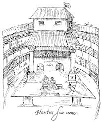 Perspective Sketch Of A Manager Office History Of Theatre Wikipedia