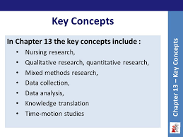 educational template chapter 13 research applications kathy