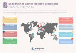 eight exceptional easter traditions around the world