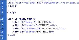 html div tag basics of div tags html tutorials