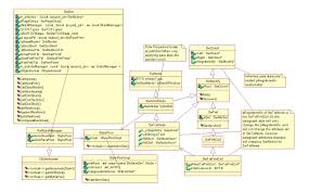 Open Office Spreadsheet Writer Todo Trackchanges Apache Openoffice Wiki