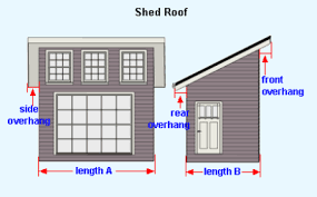 shed style architecture shed roof png