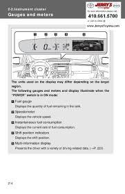 toyota prius petrol consumption 2012 toyota prius gauges