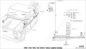 wiring diagram for truck to trailer image collections diagram