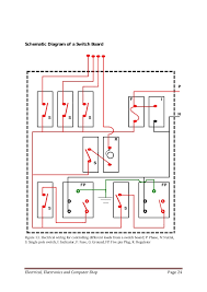 electrical switchboard connection dolgular com