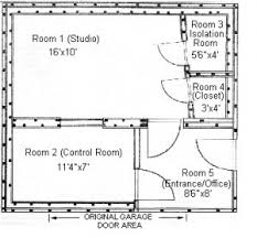 Set Design Floor Plan Metamoratv And Studio Set Design Metamora Films Transforming